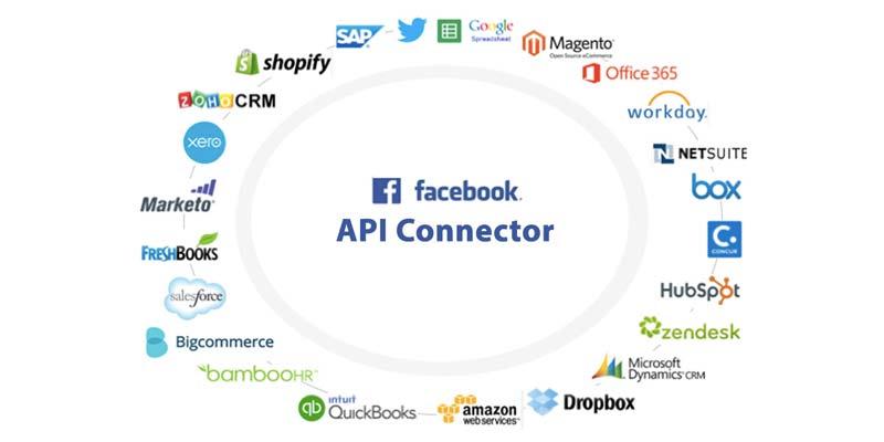 Facebook API Connector