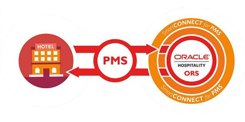 Connect a hotel online travel booking website to its PMS on Oracle Hospitality