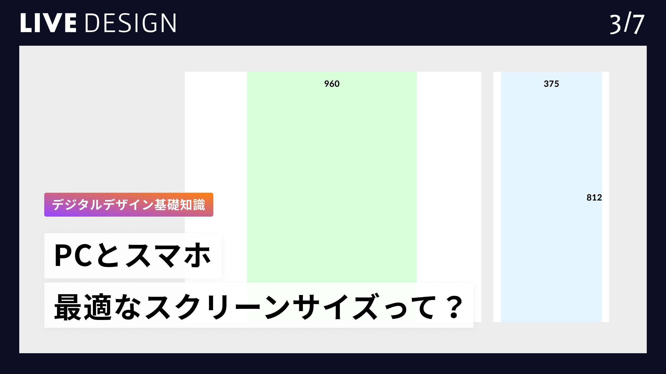 【ライブデザイン】PCとスマホ、どのスクリーンサイズでデザインするのが正解?