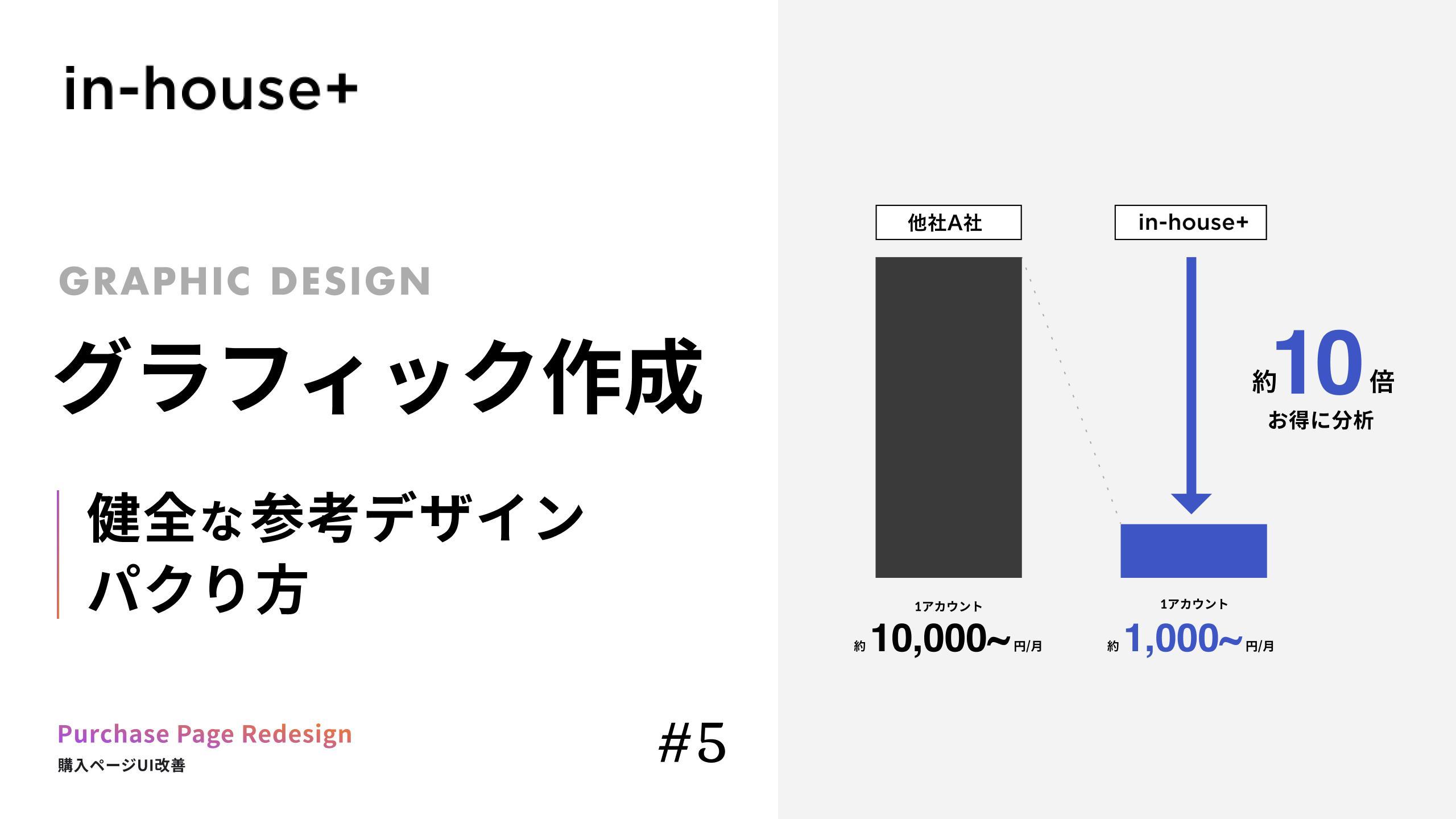 【顧客中心のUI改善実務編】5.LPのグラフィック作成を作るコツ