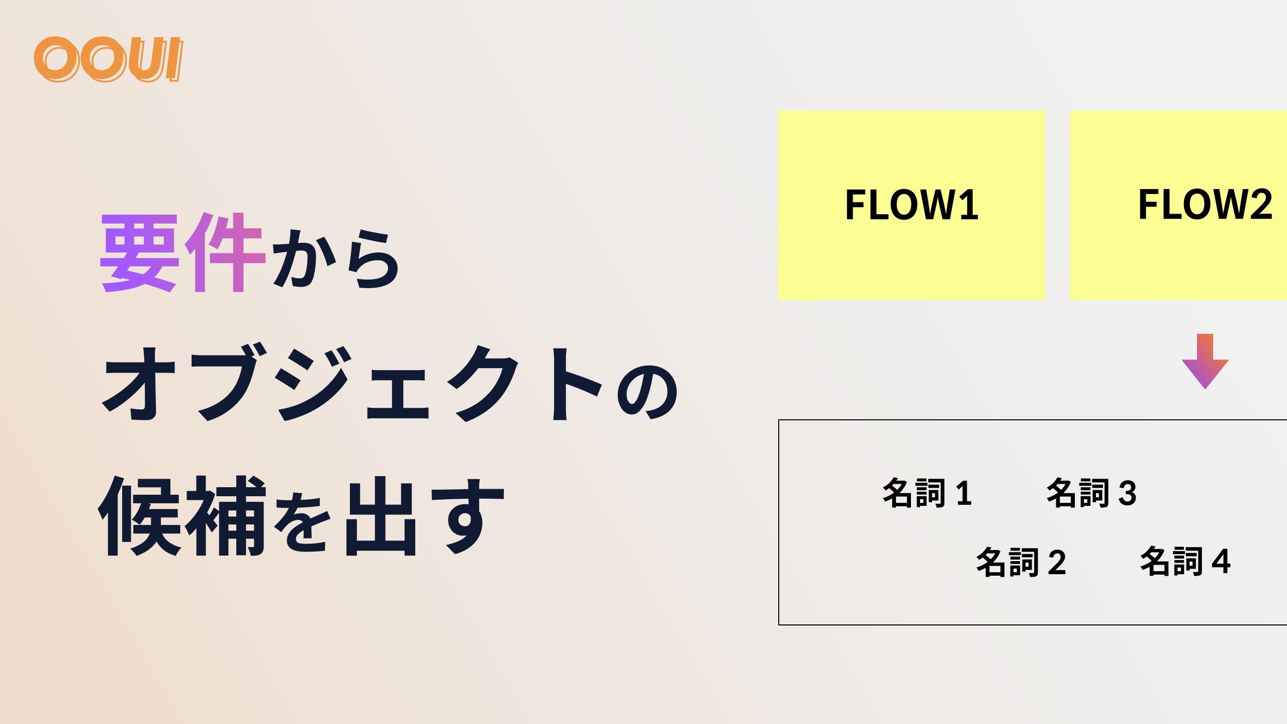 【OOUI】06:1-3オブジェクトの見つけ方