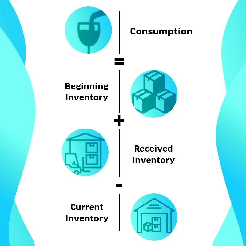 chart, infograph, liquor, consumption, bar inventory control, wisk