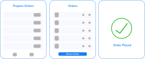 Placing Orders menu