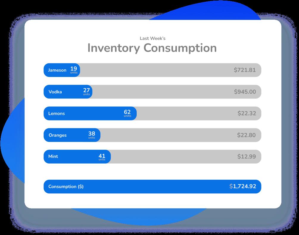 Inventory Consumption Menu