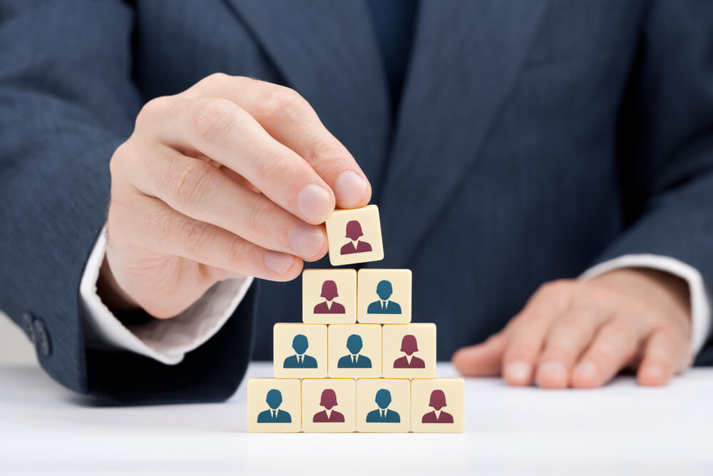 10 perguntas e respostas sobre comportamento organizacional