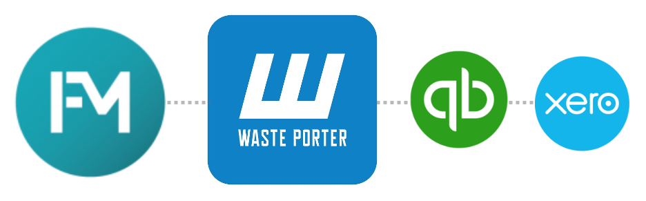 FleetManager extends to more business software wasteporter, quickbook, xero
