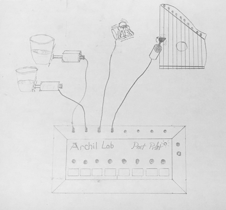 Archil Lab // Poet Pilot // Diagram