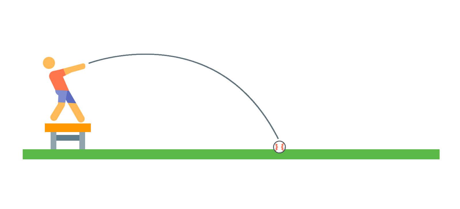 Ball Throw Example 1