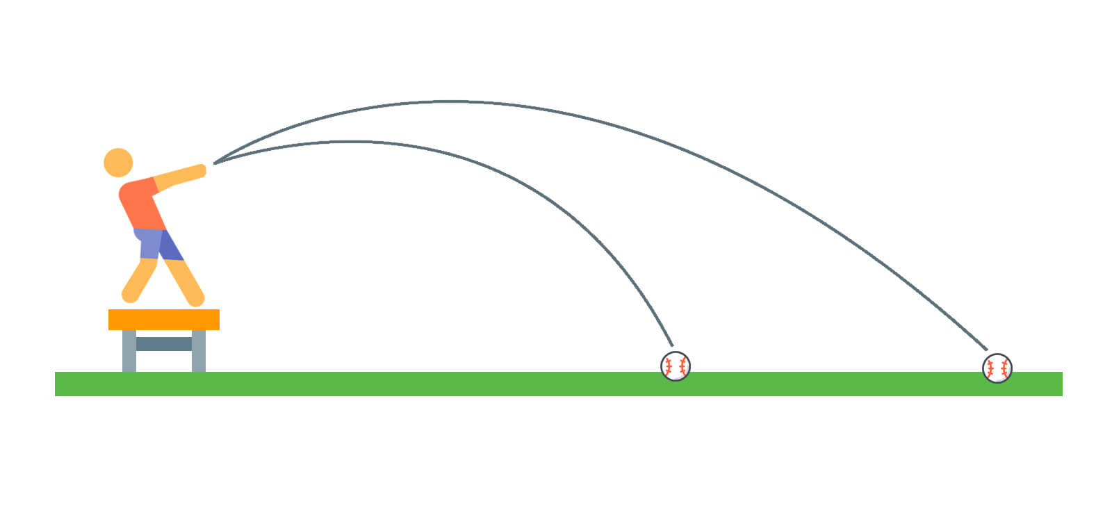 Ball Throw Example 2