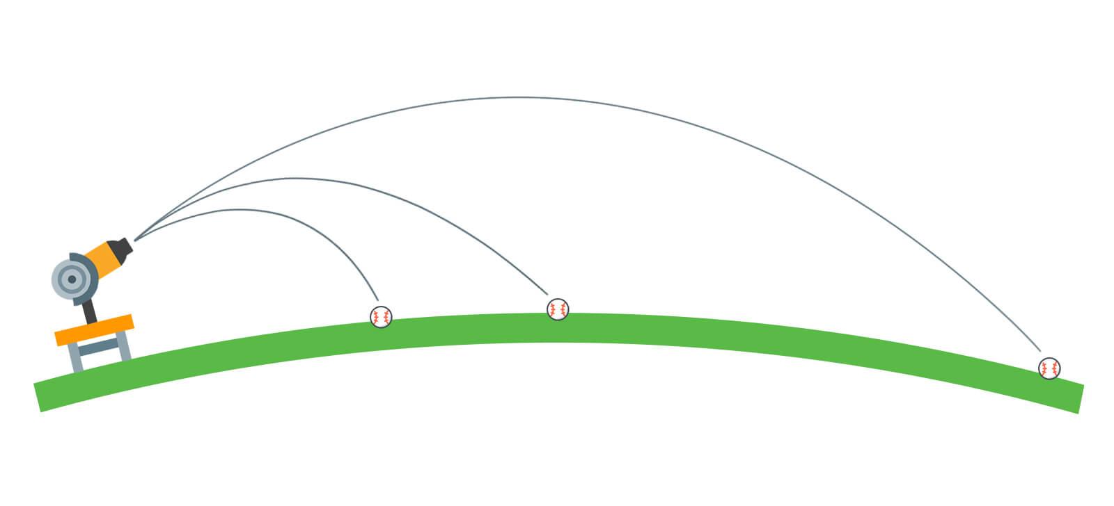 Ball Throw Example 3