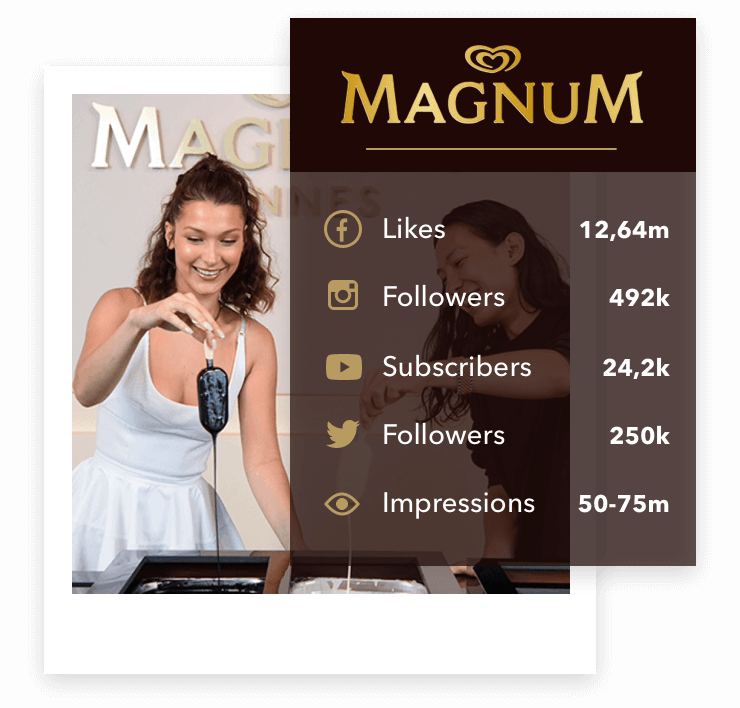 An example of Magnum's brand reach showing metrics across their social channels