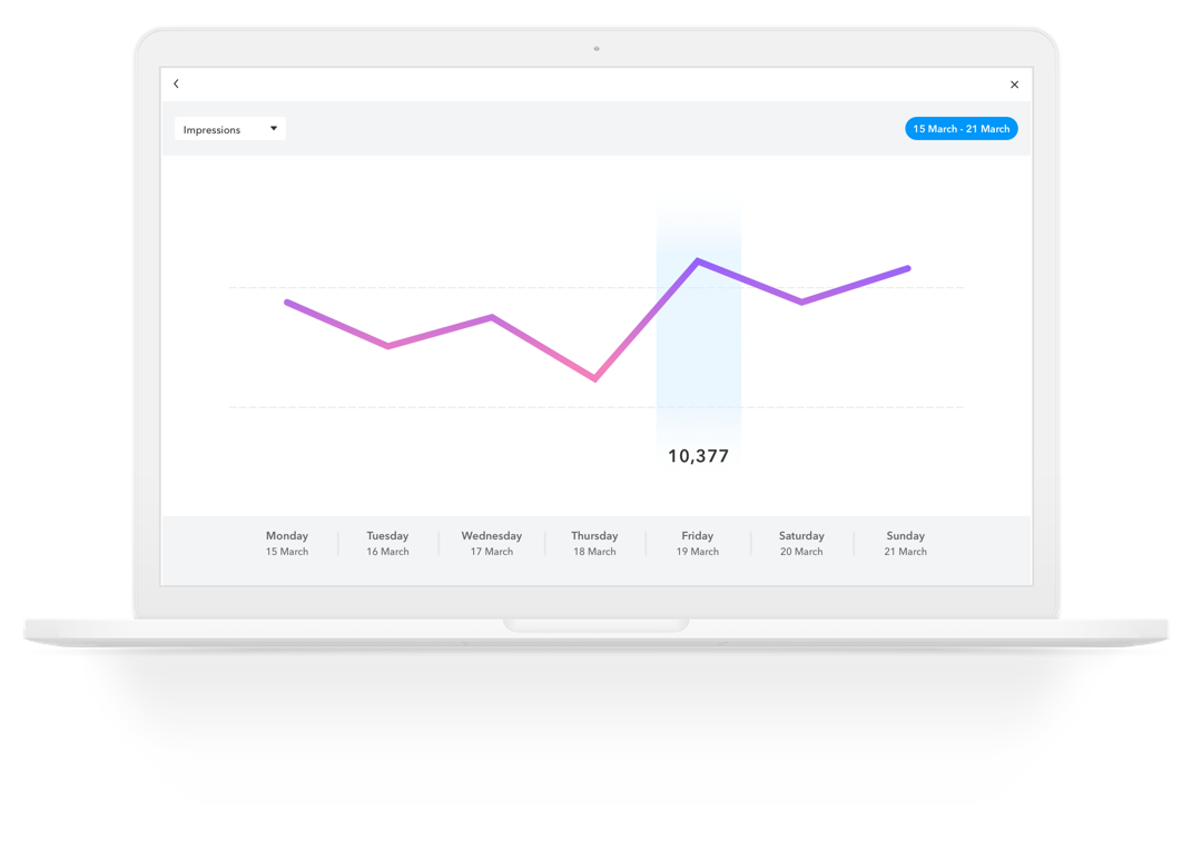 A preview of the dynamic analytics available in the Landing Spaces studio.