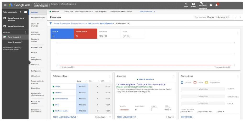 Pantalla principal Google Ads