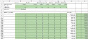 pantalla resultados de optimizacion de presupuesto