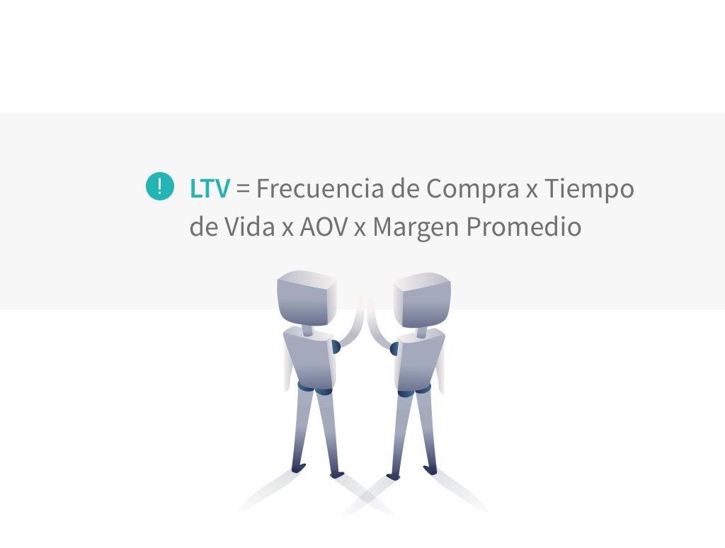 Cómo se calcula el CAC y LTV