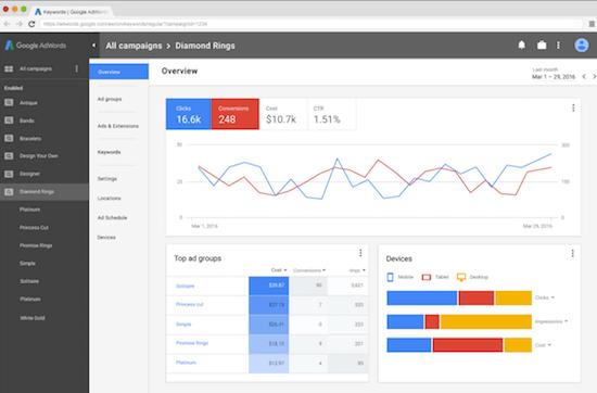 Google-Dashboard nieuwe interface