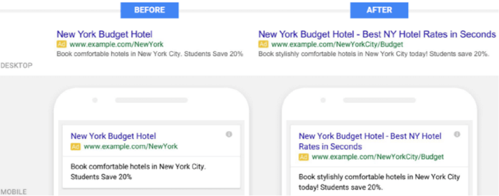 Expanded Text Ads - Google Adwords