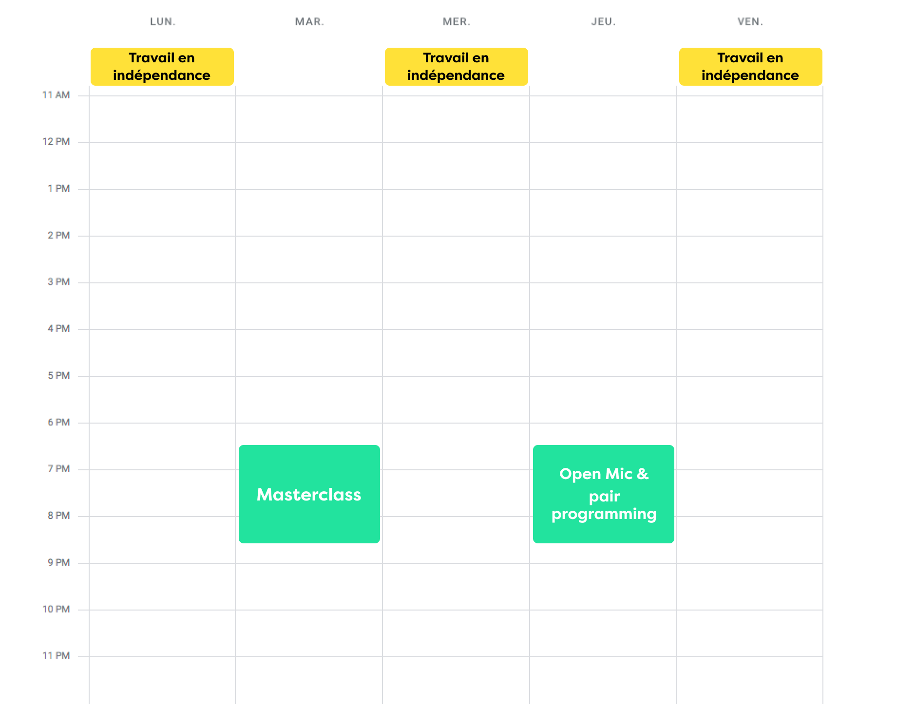 semaine type formation data analyse à temps partiel