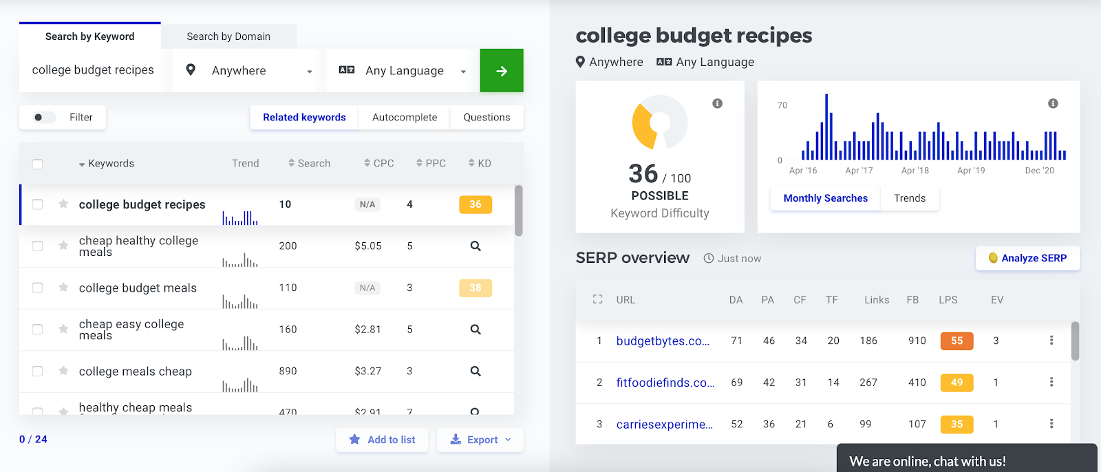 results of a search for college budget recipes in keyword research tool KWFinder