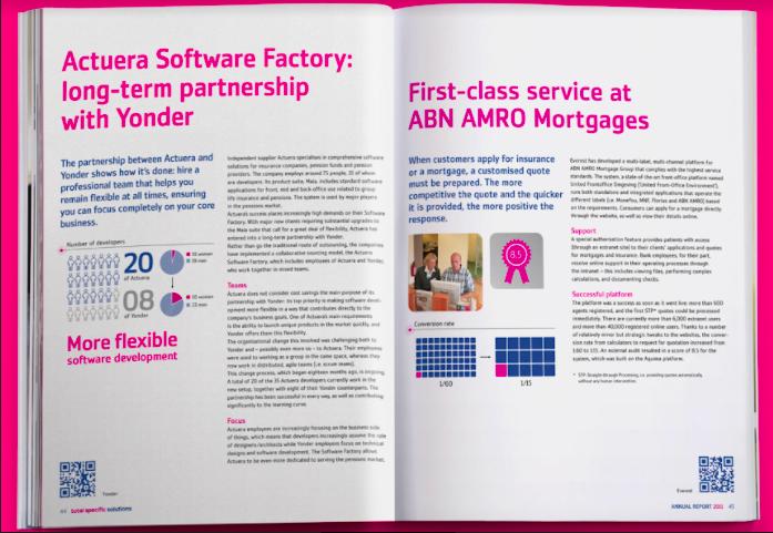 annual report qr code in a magazine