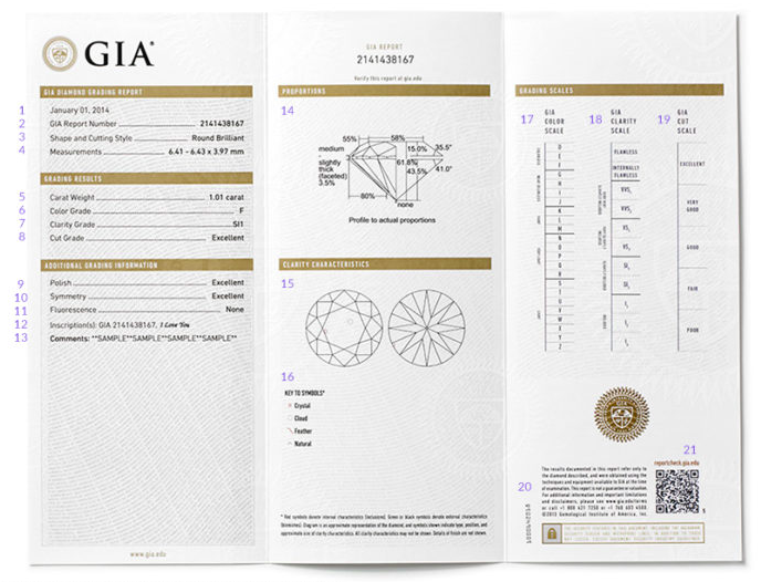 GIA QR code for authenticity on pamphlet