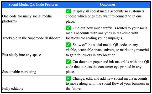 social media qr code chart