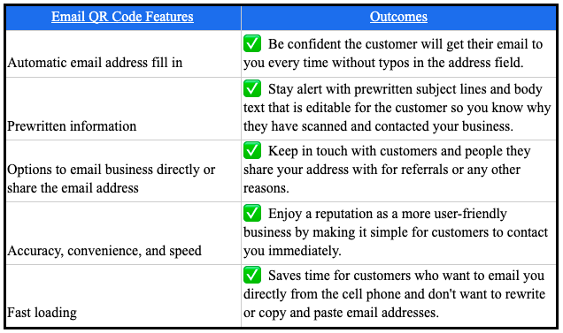 email qr code features chart