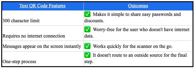 text qr code chart