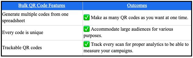 bulk qr code features