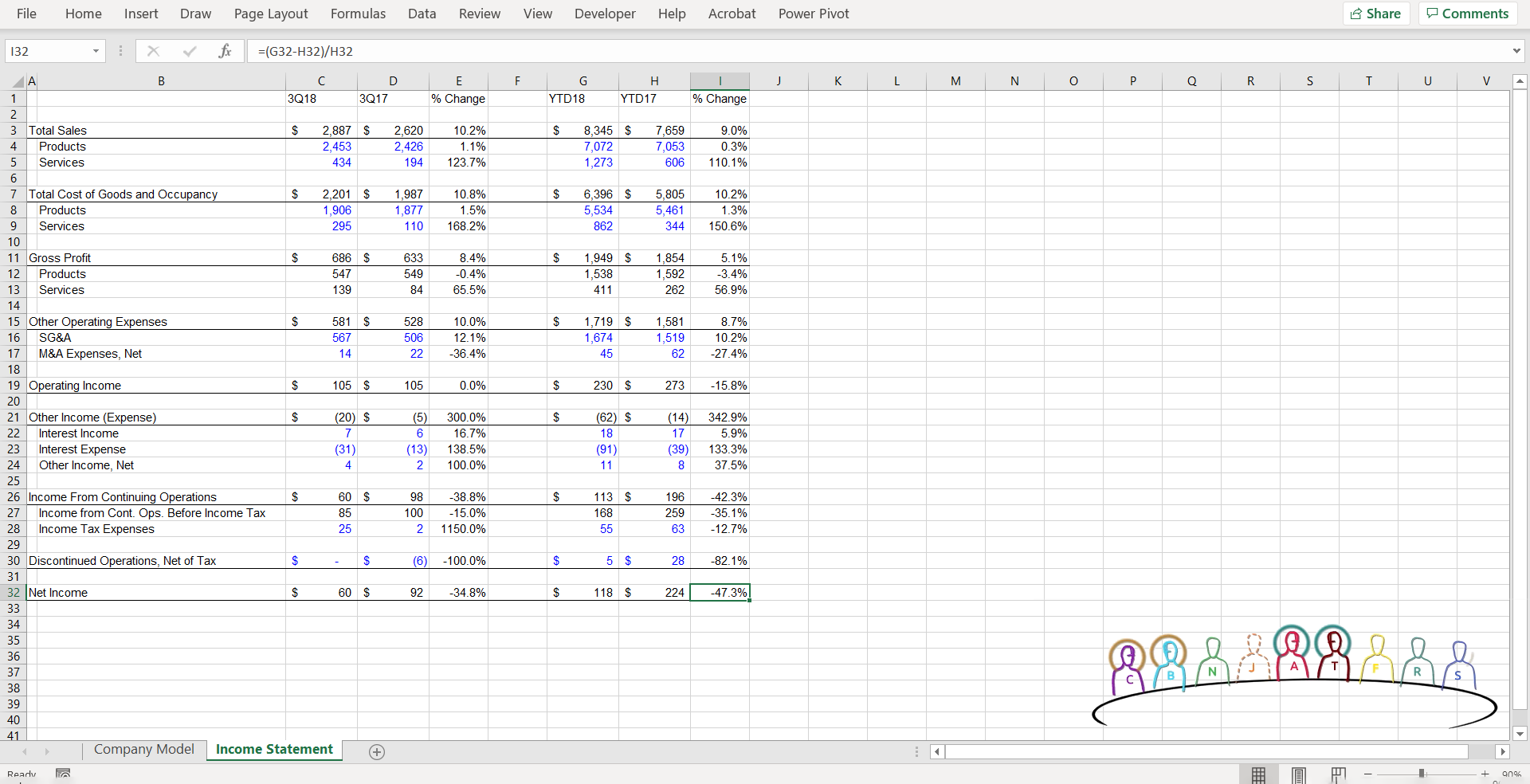 Avatars displayed in front of an Excel spreadsheet