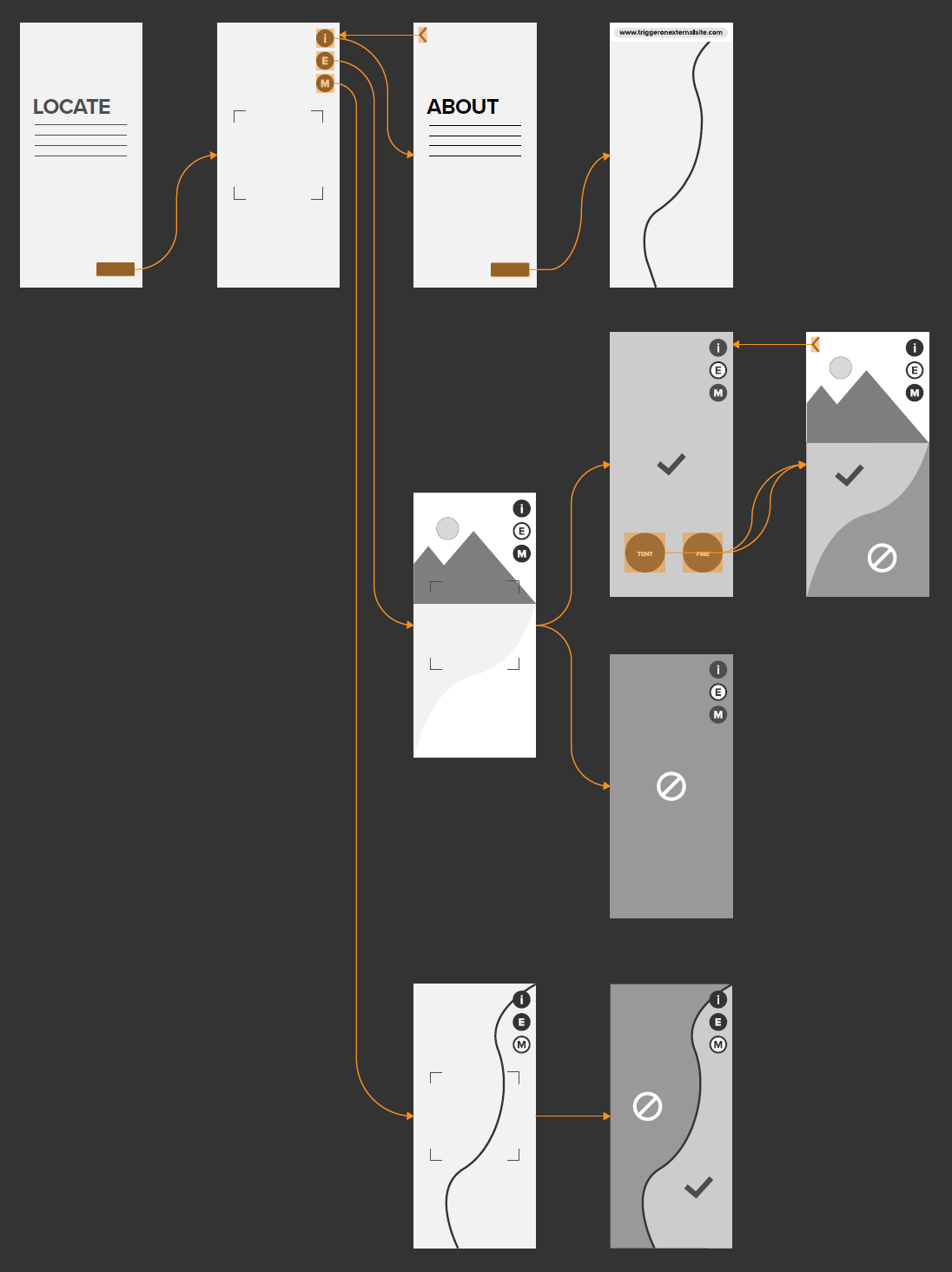 UX wireframes developed in AdobeXD