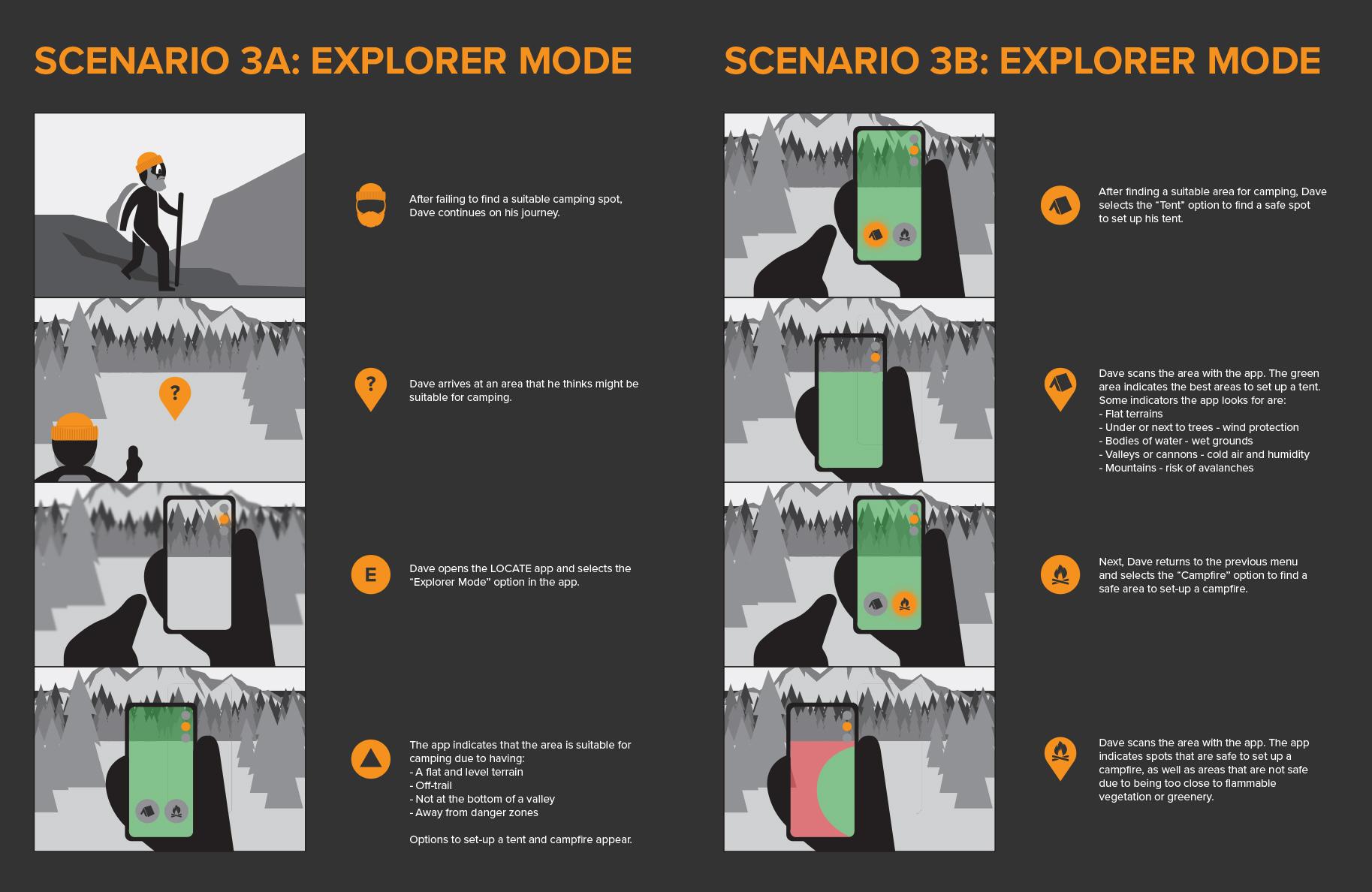 Scenario 3 Explorer mode setting up camp