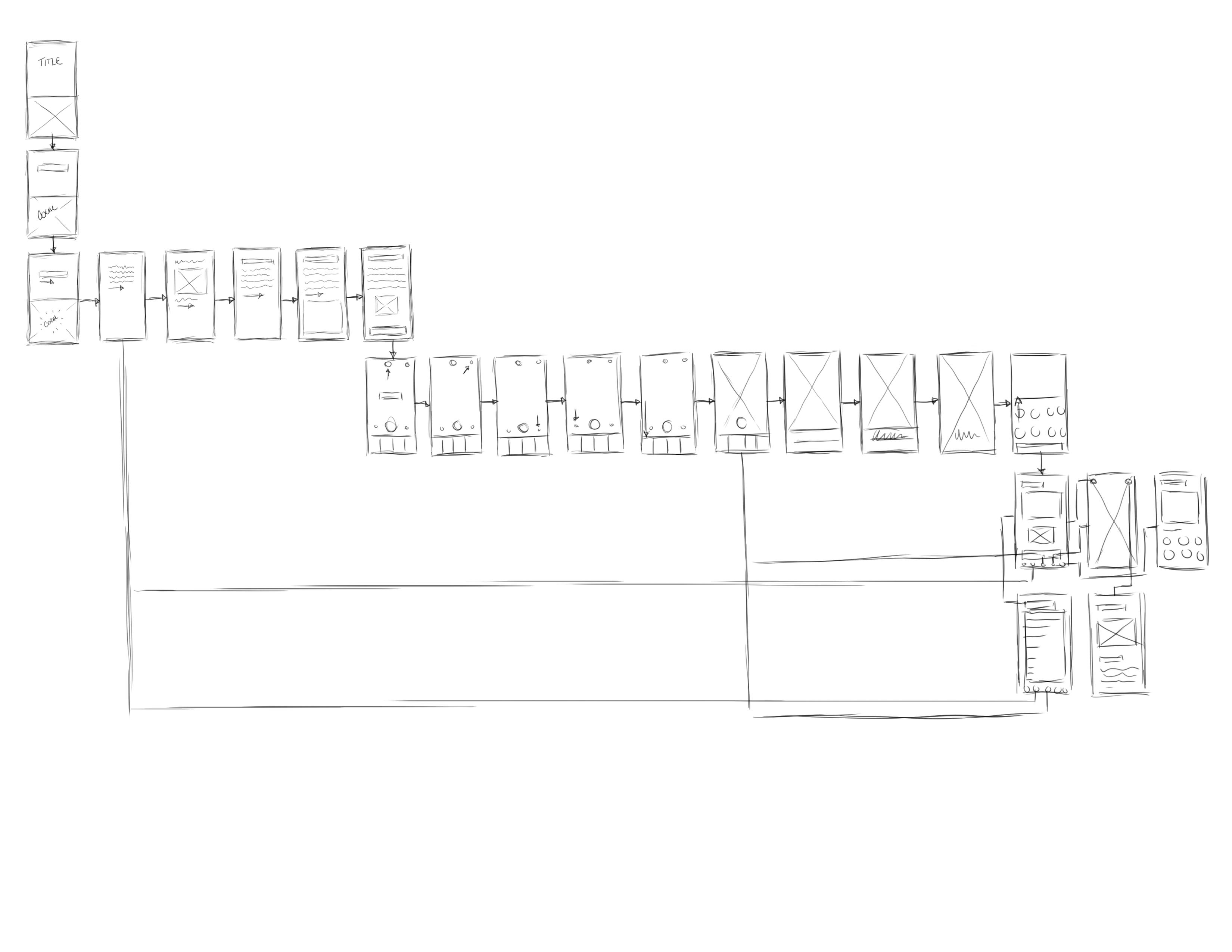 Basic wireframe sketches