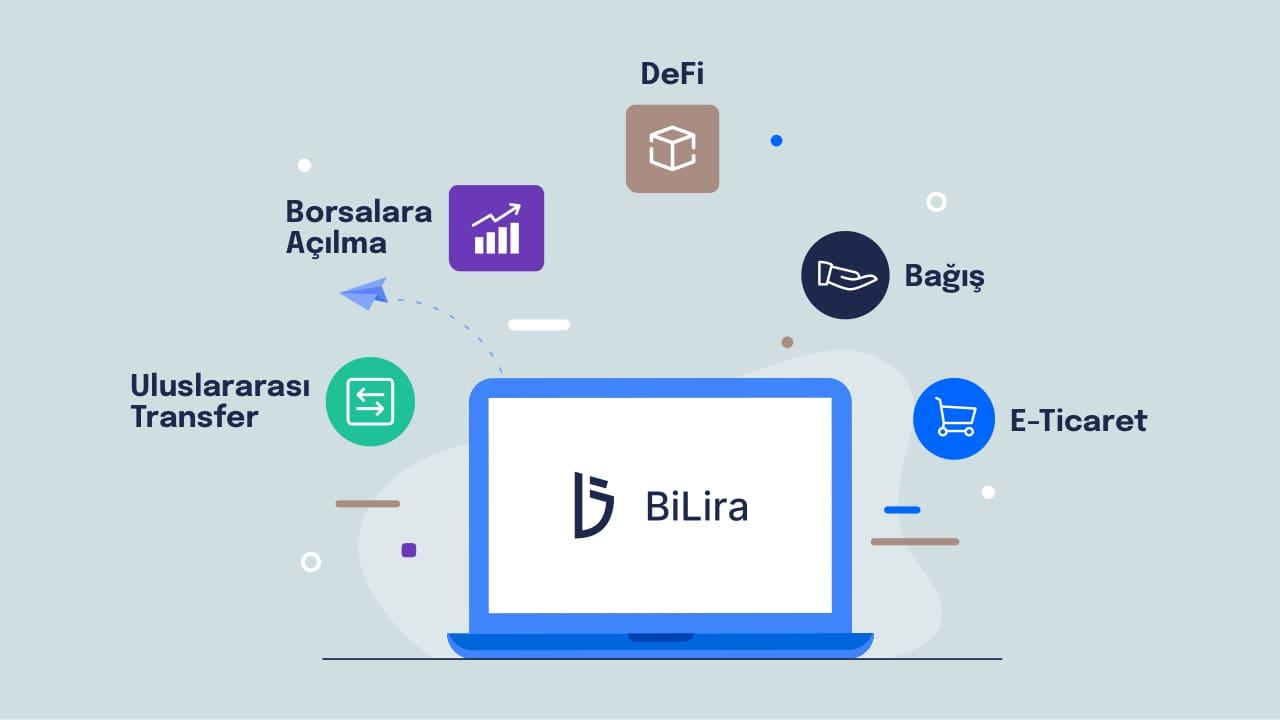 BiLira'yı Nerede Kullanabilirim?