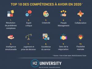 Compétences à avoir en 2020