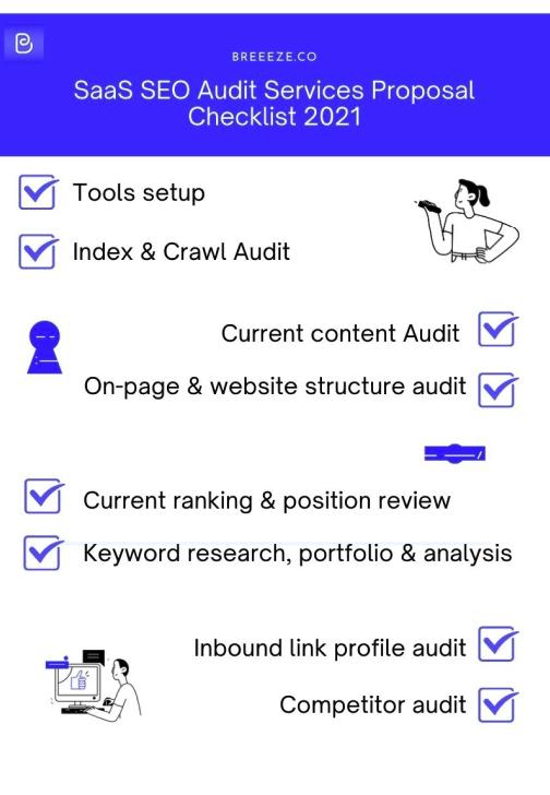 SaaS SEO Audit Proposal Checklist 2021
