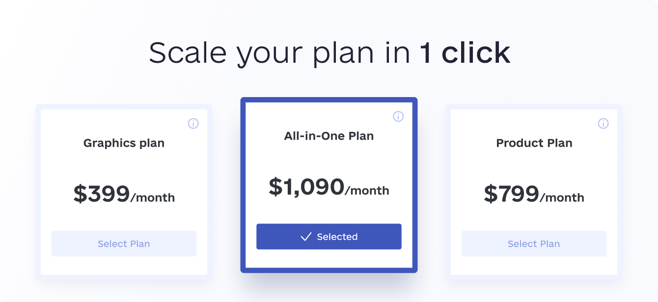 awesomic feature scale your subscription plan