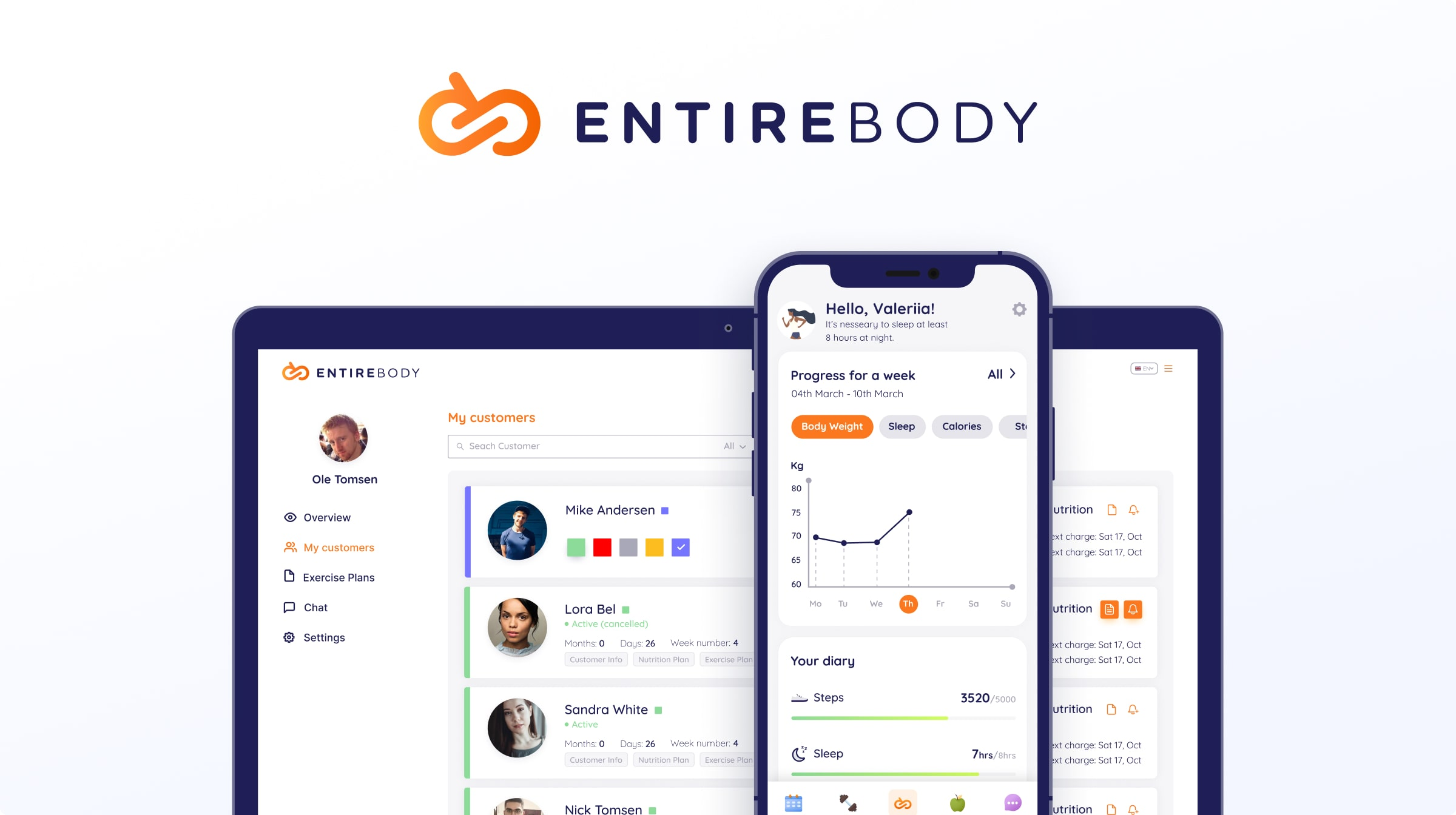 Entirebody redisign After Awesomic