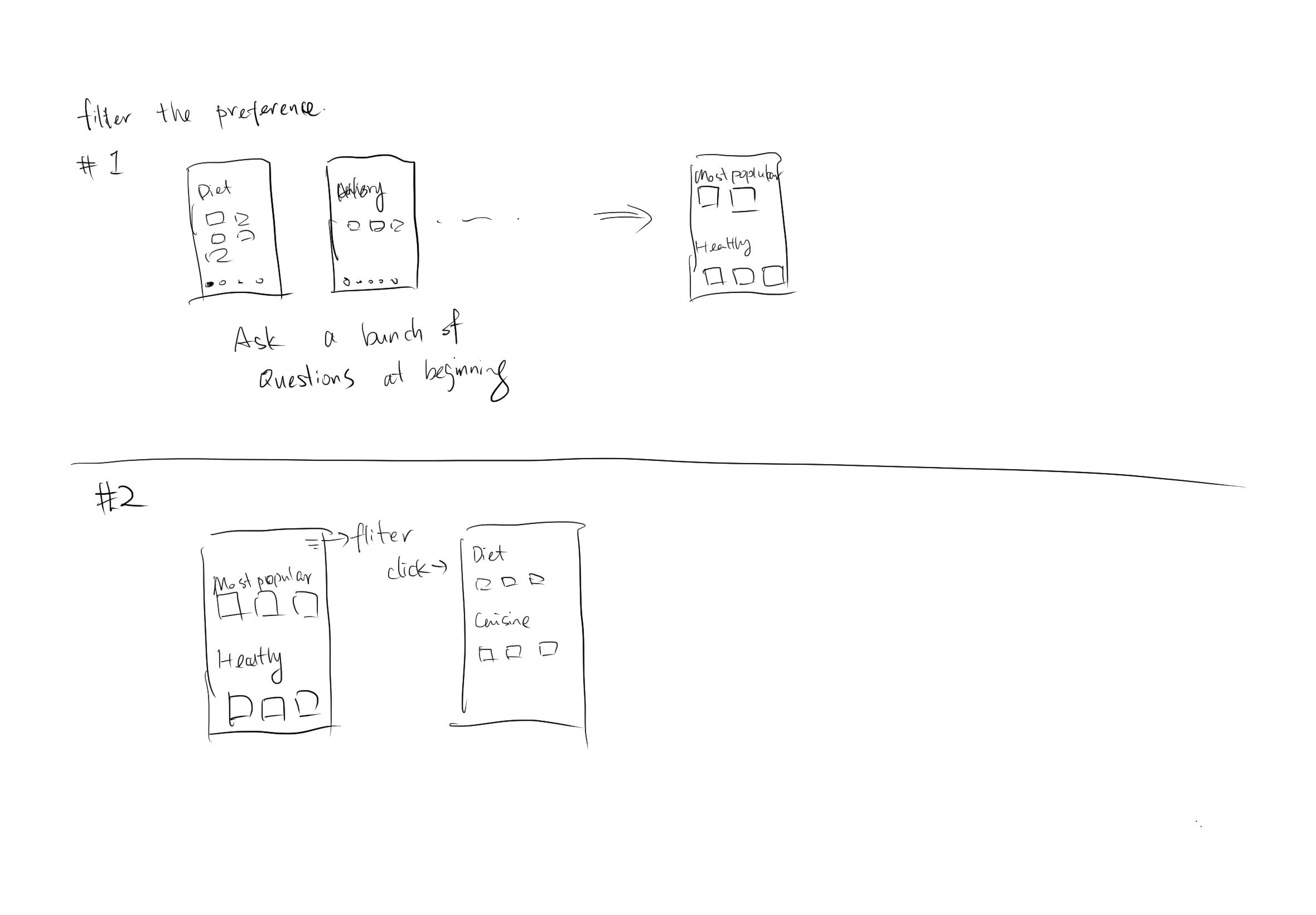 Four step sketch- solution