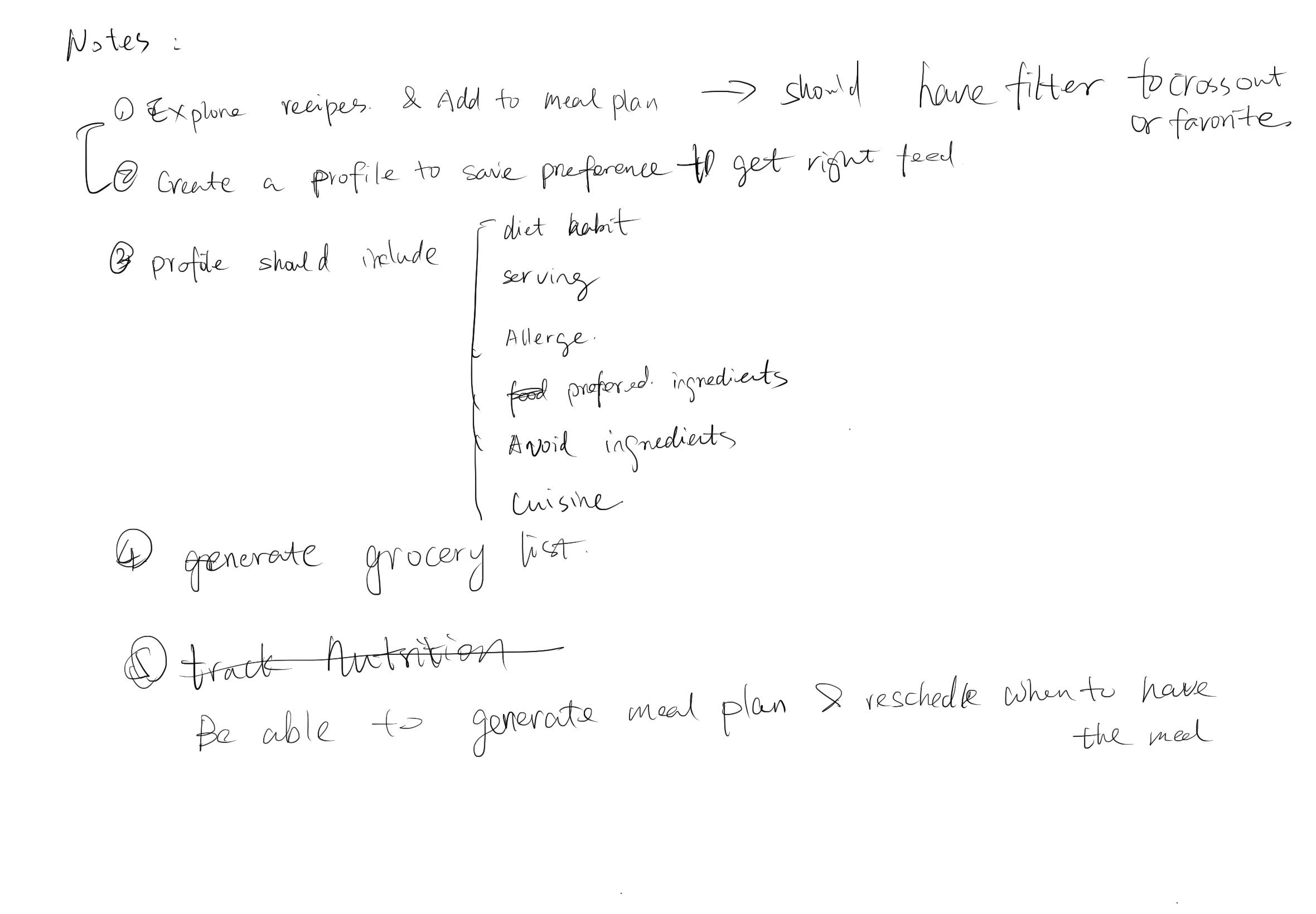 Four step sketch -notes