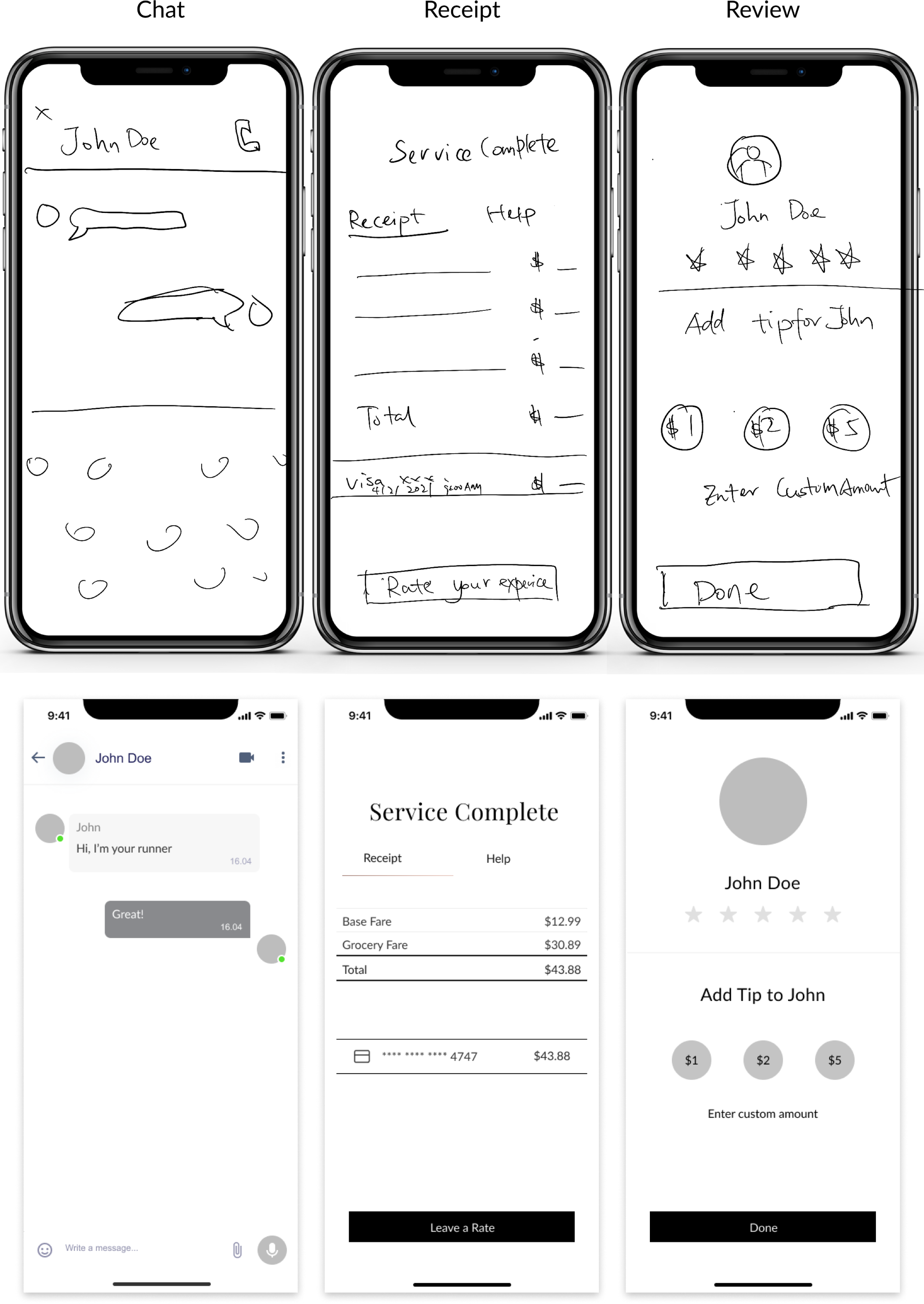 During and after the service pages sketch and wireframe