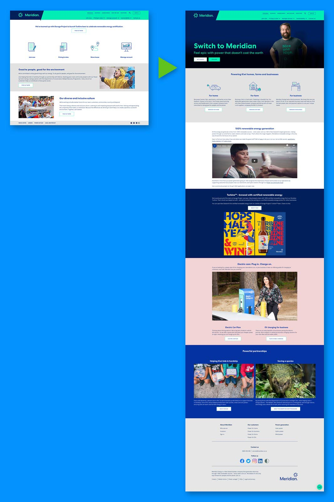Meridian Website Comparison