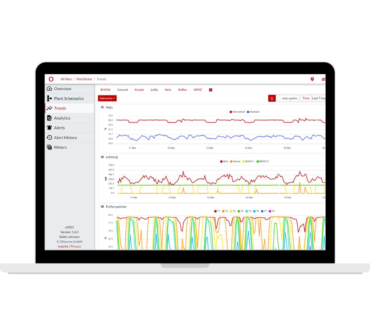 B2B-Plattform zur Steuerung und Auswertung von intelligenten Heizzentralen. Neben einem SCADA-Editor bietet es historische Datenanalysen und Alarm-Konfigurationen an. Wir bringen gemeinsam mit unserem Partner othermo die Industrie 4.o zu den Energiebetreibern.