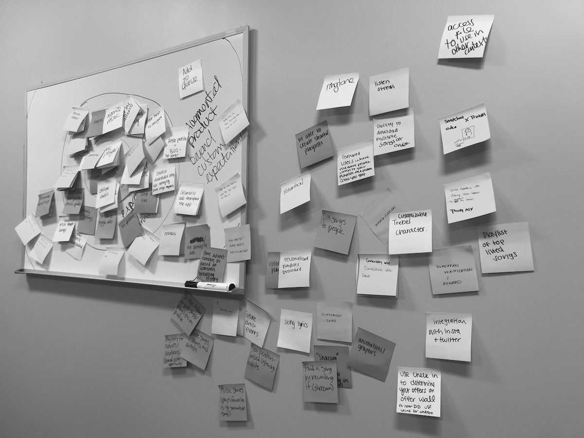 Post its on the wall