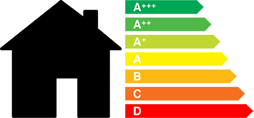 Home energy rating scale