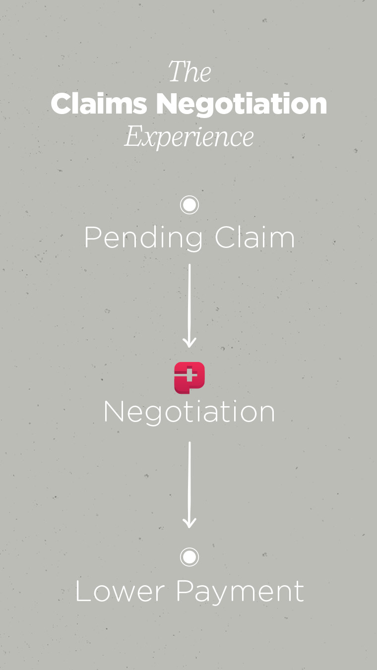 the claims negotiation experience