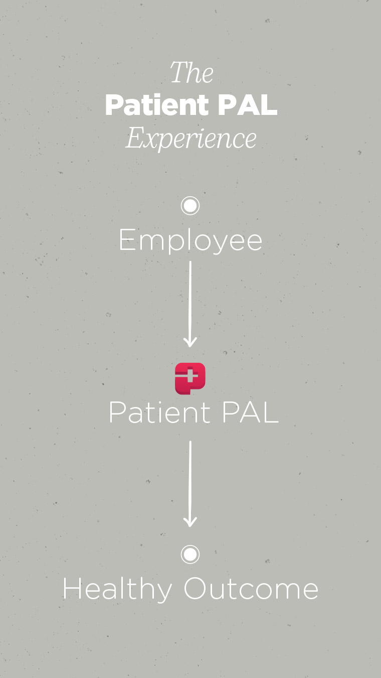 the Patient PAL experience