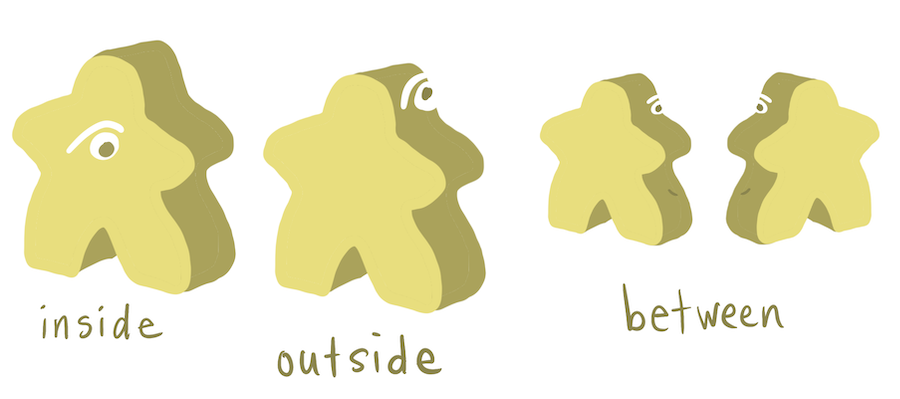 Illustration of meeples looking inside, outside, and between each other