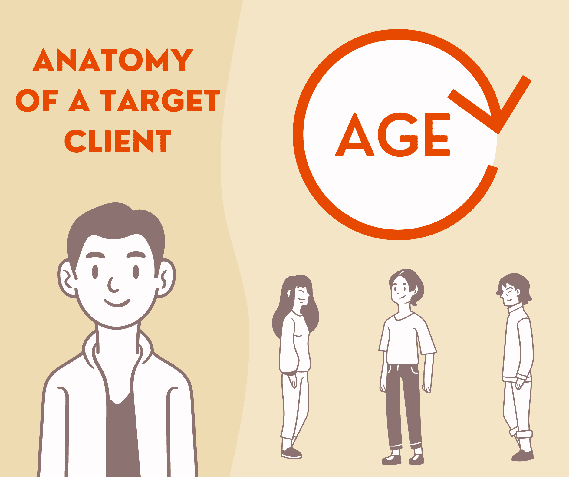 Age - Anatomy of a Target Client