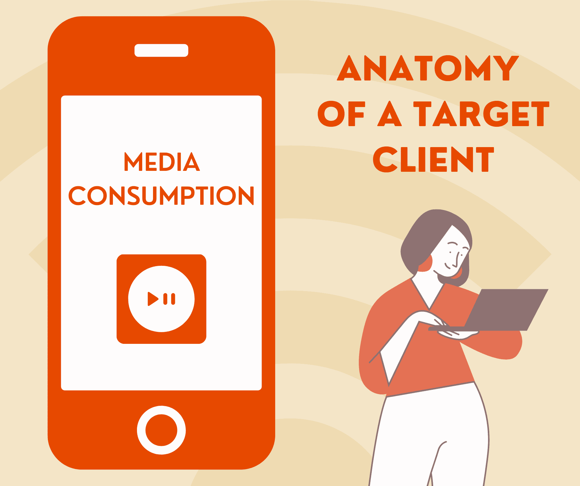 Media - Anatomy of a Target Client
